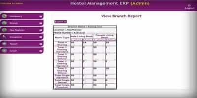 Cloud Based Hostel Management System Hms Erp Software