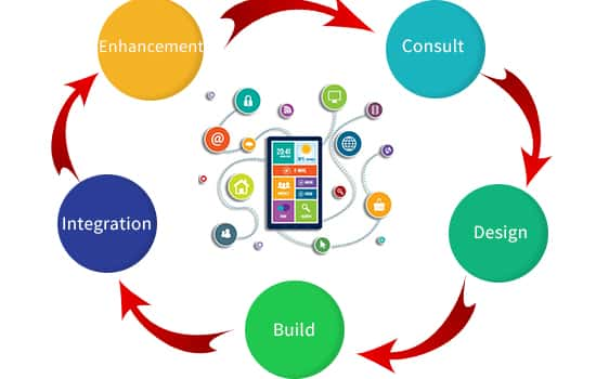 android app development company chennai|IT Infrastructure services